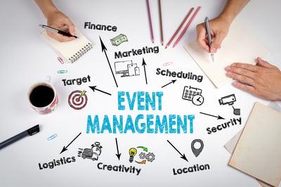 event management plan
