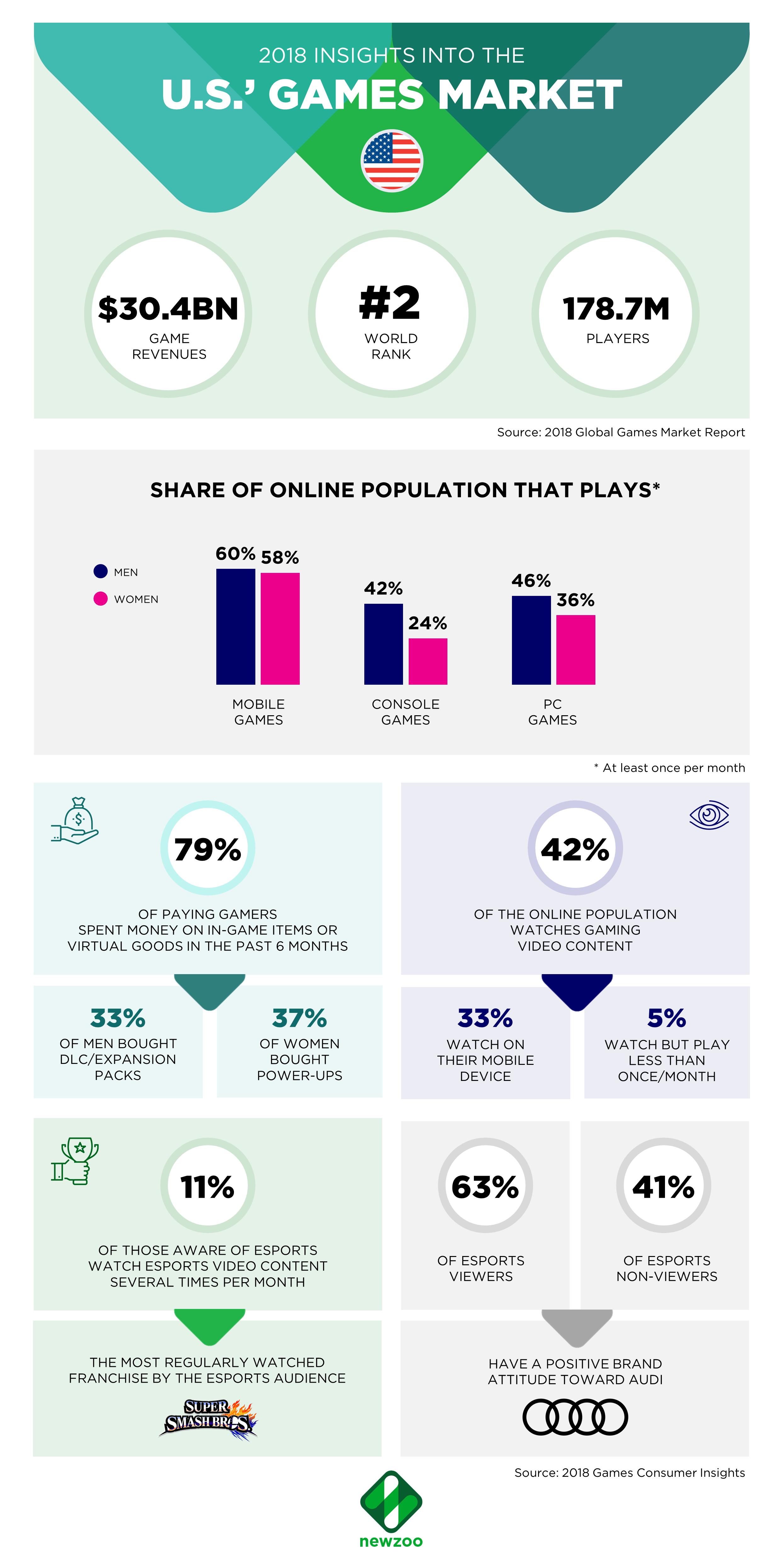 NewZoo_infographic_US
